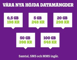 Tele2 new buckets consumer Feb 2015