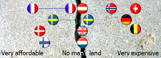 Europe divided 2