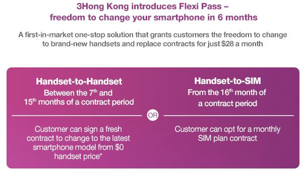 3 Hong Kong Flexi Pass