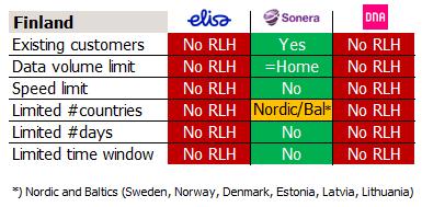 RLH Finland