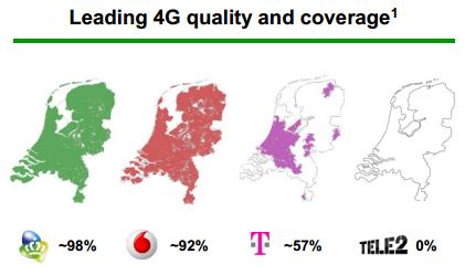 KPN 4G coverage message 4Q 2014