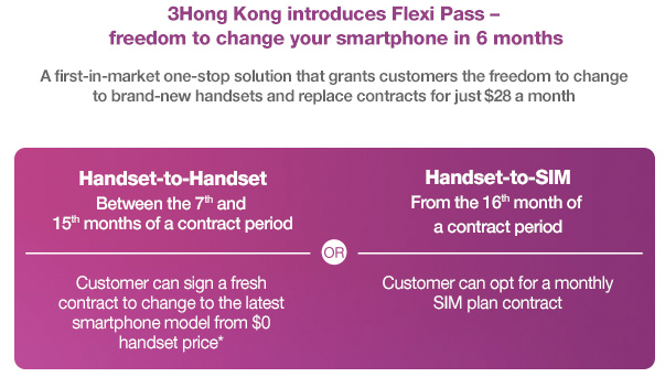 3 Hong Kong Flexi Pass