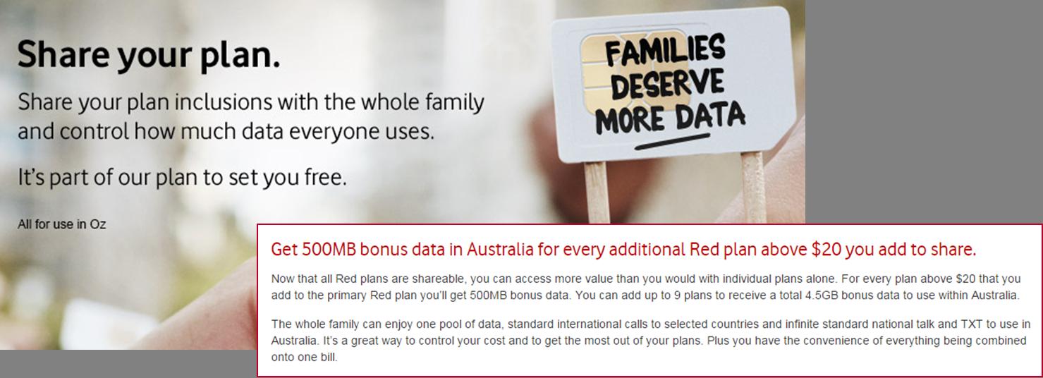 Vodafone AU bonus data